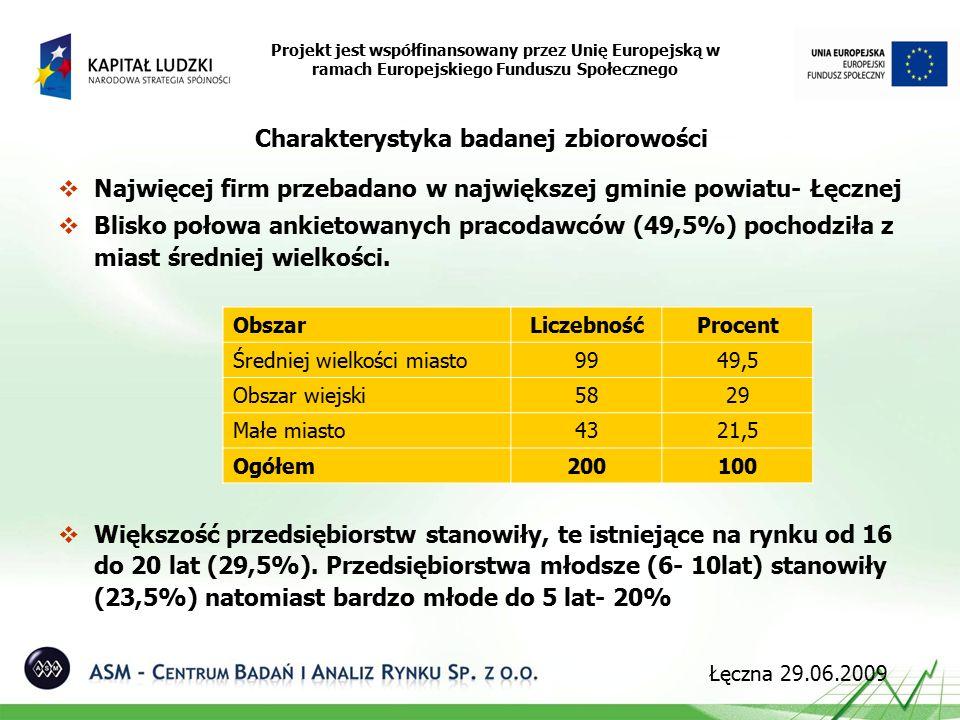  Najwięcej firm przebadano w największej gminie powiatu- Łęcznej  Blisko połowa ankietowanych pracodawców (49,5%) pochodziła z miast średniej wielkości.