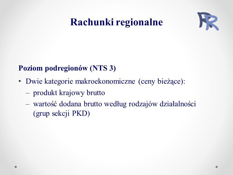 Poziom podregionów (NTS 3) Dwie kategorie makroekonomiczne (ceny bieżące): –produkt krajowy brutto –wartość dodana brutto według rodzajów działalności (grup sekcji PKD) Rachunki regionalne