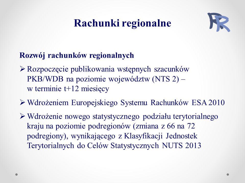 Rozwój rachunków regionalnych  Rozpoczęcie publikowania wstępnych szacunków PKB/WDB na poziomie województw (NTS 2) – w terminie t+12 miesięcy  Wdrożeniem Europejskiego Systemu Rachunków ESA 2010  Wdrożenie nowego statystycznego podziału terytorialnego kraju na poziomie podregionów (zmiana z 66 na 72 podregiony), wynikającego z Klasyfikacji Jednostek Terytorialnych do Celów Statystycznych NUTS 2013 Rachunki regionalne