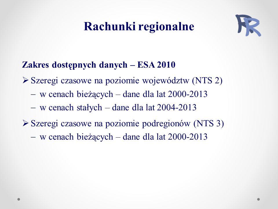 Zakres dostępnych danych – ESA 2010  Szeregi czasowe na poziomie województw (NTS 2)  w cenach bieżących – dane dla lat 2000-2013  w cenach stałych – dane dla lat 2004-2013  Szeregi czasowe na poziomie podregionów (NTS 3)  w cenach bieżących – dane dla lat 2000-2013 Rachunki regionalne