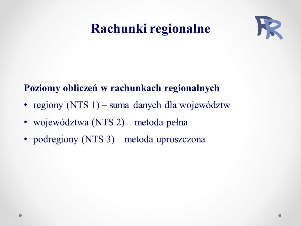 Poziomy obliczeń w rachunkach regionalnych regiony (NTS 1) – suma danych dla województw województwa (NTS 2) – metoda pełna podregiony (NTS 3) – metoda uproszczona Rachunki regionalne