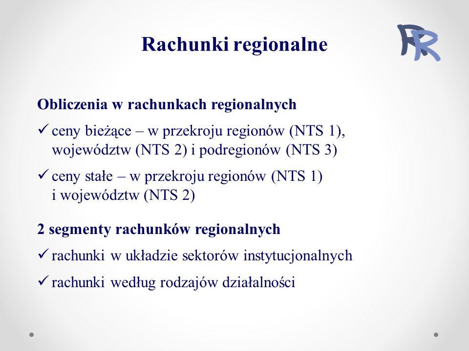 Obliczenia w rachunkach regionalnych ceny bieżące – w przekroju regionów (NTS 1), województw (NTS 2) i podregionów (NTS 3) ceny stałe – w przekroju regionów (NTS 1) i województw (NTS 2) 2 segmenty rachunków regionalnych rachunki w układzie sektorów instytucjonalnych rachunki według rodzajów działalności Rachunki regionalne