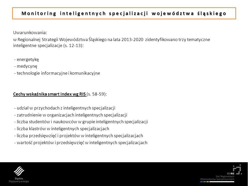 Monitoring inteligentnych specjalizacji województwa śląskiego Uwarunkowania: w Regionalnej Strategii Województwa Śląskiego na lata 2013-2020 zidentyfikowano trzy tematyczne inteligentne specjalizacje (s.