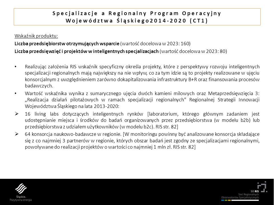 Specjalizacje a Regionalny Program Operacyjny Województwa Śląskiego2014-2020 (CT1) Wskaźnik produktu: Liczba przedsiębiorstw otrzymujących wsparcie (wartość docelowa w 2023: 160) Liczba przedsięwzięć i projektów w inteligentnych specjalizacjach (wartość docelowa w 2023: 80) Realizując założenia RIS wskaźnik specyficzny określa projekty, które z perspektywy rozwoju inteligentnych specjalizacji regionalnych mają największy na nie wpływ, co za tym idzie są to projekty realizowane w ujęciu konsorcjalnym z uwzględnieniem zarówno dokapitalizowania infrastruktury B+R oraz finansowania procesów badawczych.