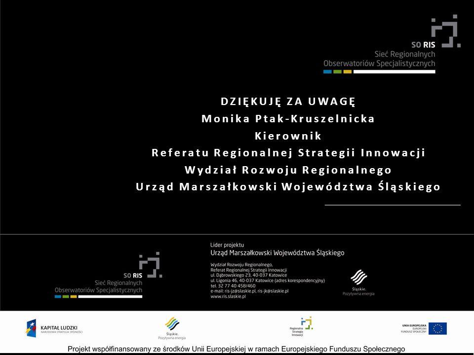 DZIĘKUJĘ ZA UWAGĘ Monika Ptak-Kruszelnicka Kierownik Referatu Regionalnej Strategii Innowacji Wydział Rozwoju Regionalnego Urząd Marszałkowski Województwa Śląskiego