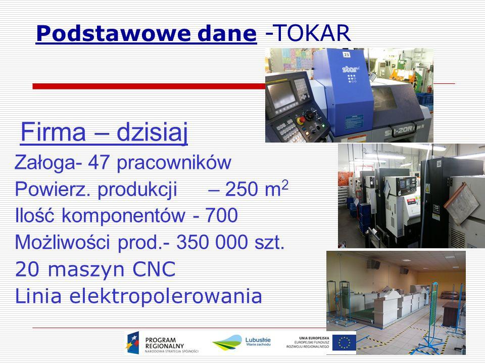 14 Podstawowe dane -TOKAR Firma – dzisiaj Załoga- 47 pracowników Powierz.