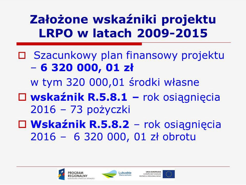 Założone wskaźniki projektu LRPO w latach 2009-2015  Szacunkowy plan finansowy projektu – 6 320 000, 01 zł w tym 320 000,01 środki własne  wskaźnik R.5.8.1 – rok osiągnięcia 2016 – 73 pożyczki  Wskaźnik R.5.8.2 – rok osiągnięcia 2016 – 6 320 000, 01 zł obrotu