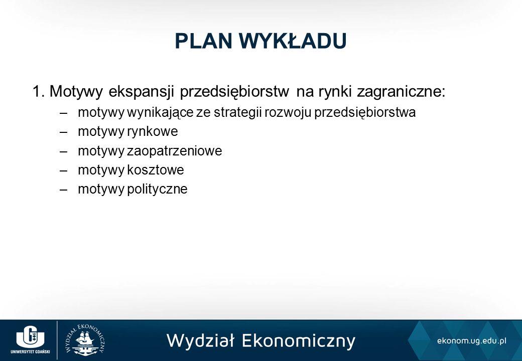 1. Motywy ekspansji przedsiębiorstw na rynki zagraniczne: –motywy wynikające ze strategii rozwoju przedsiębiorstwa –motywy rynkowe –motywy zaopatrzeni