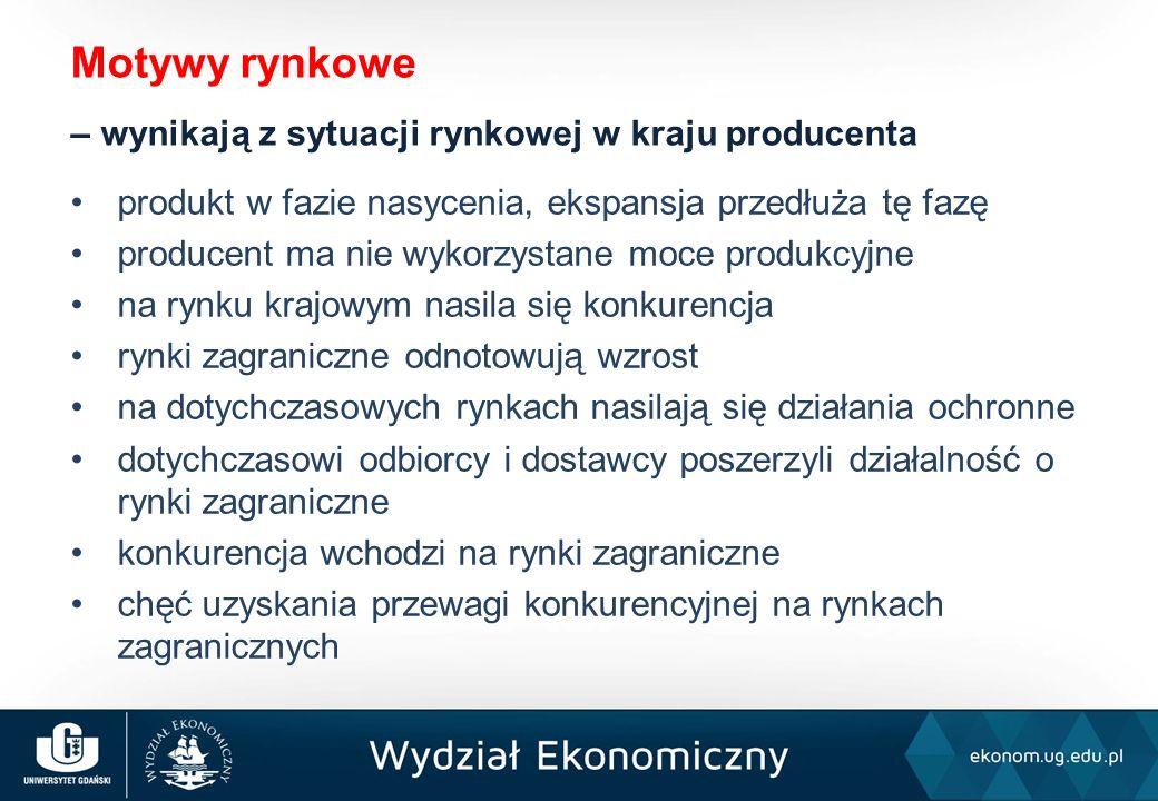 produkt w fazie nasycenia, ekspansja przedłuża tę fazę producent ma nie wykorzystane moce produkcyjne na rynku krajowym nasila się konkurencja rynki zagraniczne odnotowują wzrost na dotychczasowych rynkach nasilają się działania ochronne dotychczasowi odbiorcy i dostawcy poszerzyli działalność o rynki zagraniczne konkurencja wchodzi na rynki zagraniczne chęć uzyskania przewagi konkurencyjnej na rynkach zagranicznych Motywy rynkowe – wynikają z sytuacji rynkowej w kraju producenta