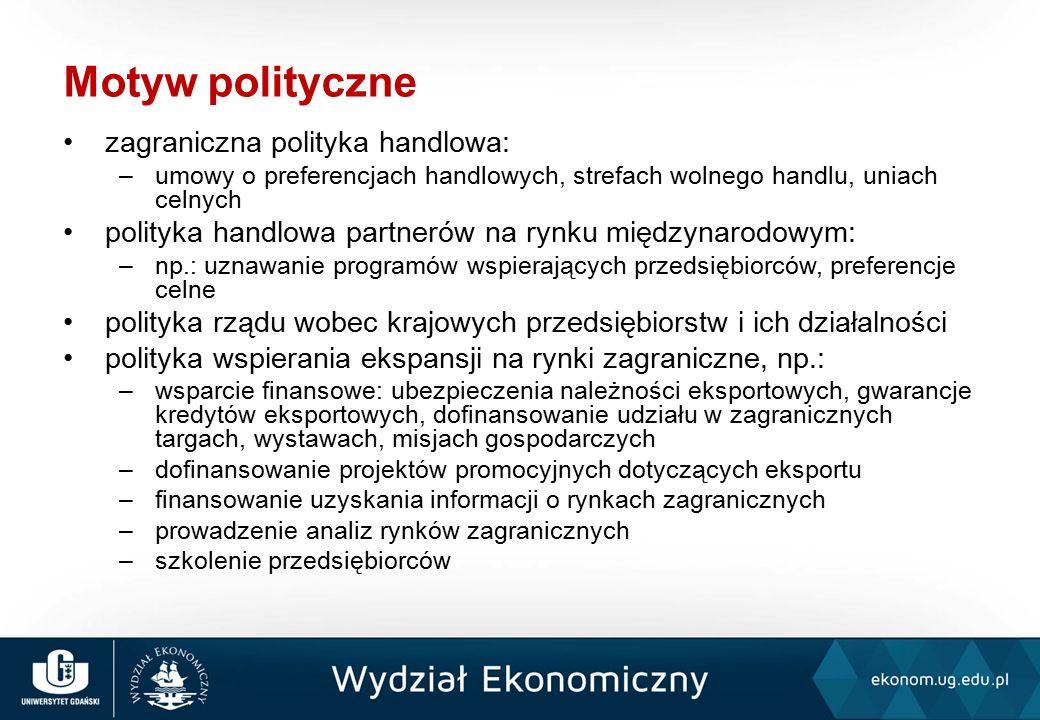 zagraniczna polityka handlowa: –umowy o preferencjach handlowych, strefach wolnego handlu, uniach celnych polityka handlowa partnerów na rynku międzynarodowym: –np.: uznawanie programów wspierających przedsiębiorców, preferencje celne polityka rządu wobec krajowych przedsiębiorstw i ich działalności polityka wspierania ekspansji na rynki zagraniczne, np.: –wsparcie finansowe: ubezpieczenia należności eksportowych, gwarancje kredytów eksportowych, dofinansowanie udziału w zagranicznych targach, wystawach, misjach gospodarczych –dofinansowanie projektów promocyjnych dotyczących eksportu –finansowanie uzyskania informacji o rynkach zagranicznych –prowadzenie analiz rynków zagranicznych –szkolenie przedsiębiorców Motyw polityczne