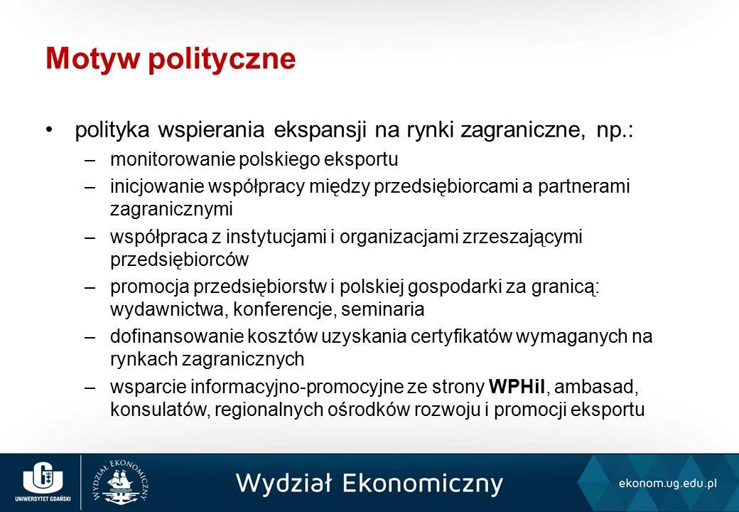 polityka wspierania ekspansji na rynki zagraniczne, np.: –monitorowanie polskiego eksportu –inicjowanie współpracy między przedsiębiorcami a partnerami zagranicznymi –współpraca z instytucjami i organizacjami zrzeszającymi przedsiębiorców –promocja przedsiębiorstw i polskiej gospodarki za granicą: wydawnictwa, konferencje, seminaria –dofinansowanie kosztów uzyskania certyfikatów wymaganych na rynkach zagranicznych –wsparcie informacyjno-promocyjne ze strony WPHiI, ambasad, konsulatów, regionalnych ośrodków rozwoju i promocji eksportu Motyw polityczne