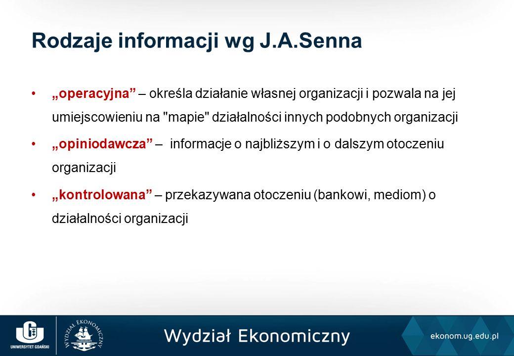"""""""operacyjna – określa działanie własnej organizacji i pozwala na jej umiejscowieniu na mapie działalności innych podobnych organizacji """"opiniodawcza – informacje o najbliższym i o dalszym otoczeniu organizacji """"kontrolowana – przekazywana otoczeniu (bankowi, mediom) o działalności organizacji Rodzaje informacji wg J.A.Senna"""