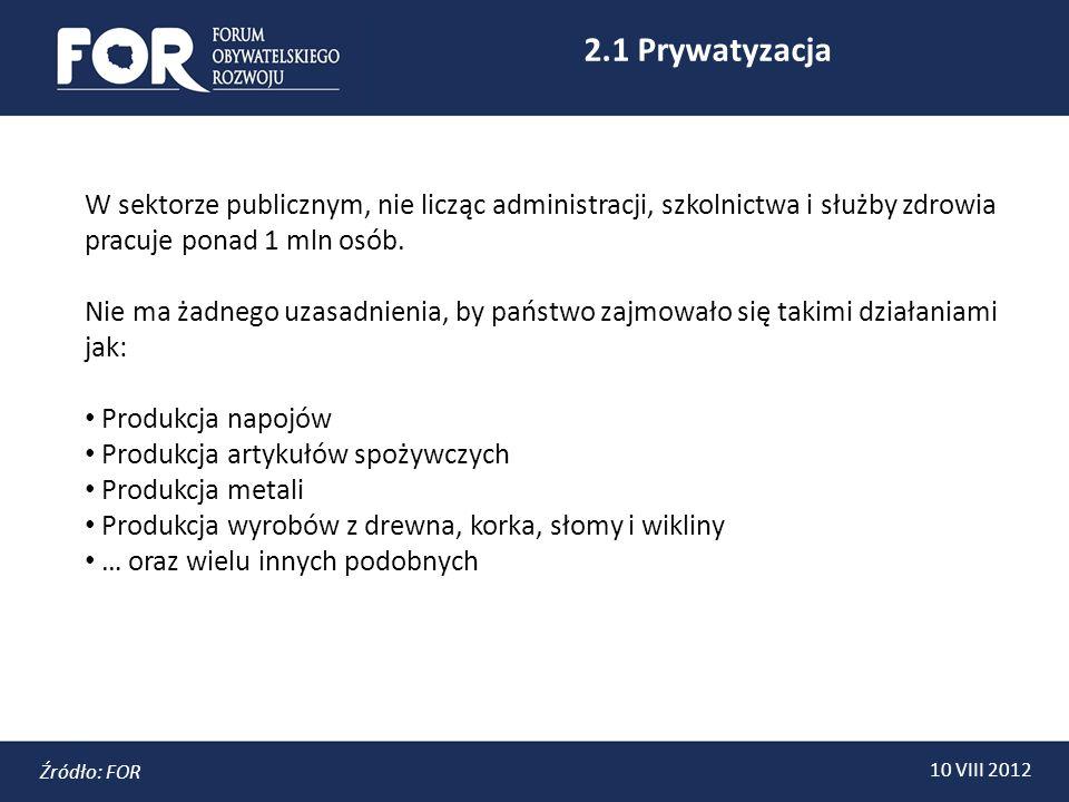 2.1 Prywatyzacja 10 VIII 2012 Źródło: FOR W sektorze publicznym, nie licząc administracji, szkolnictwa i służby zdrowia pracuje ponad 1 mln osób.
