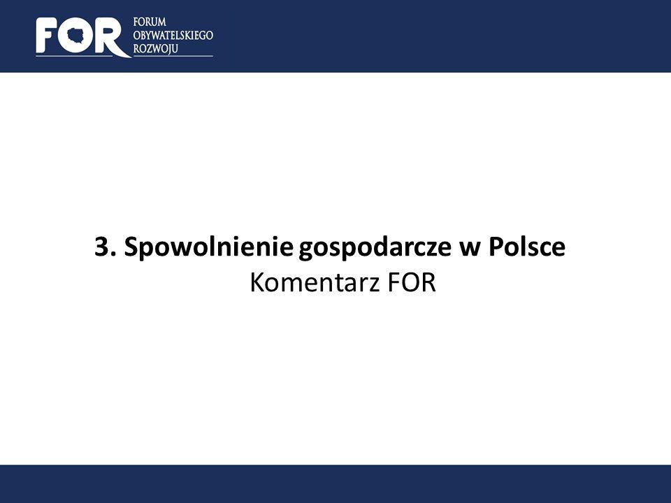 3. Spowolnienie gospodarcze w Polsce Komentarz FOR