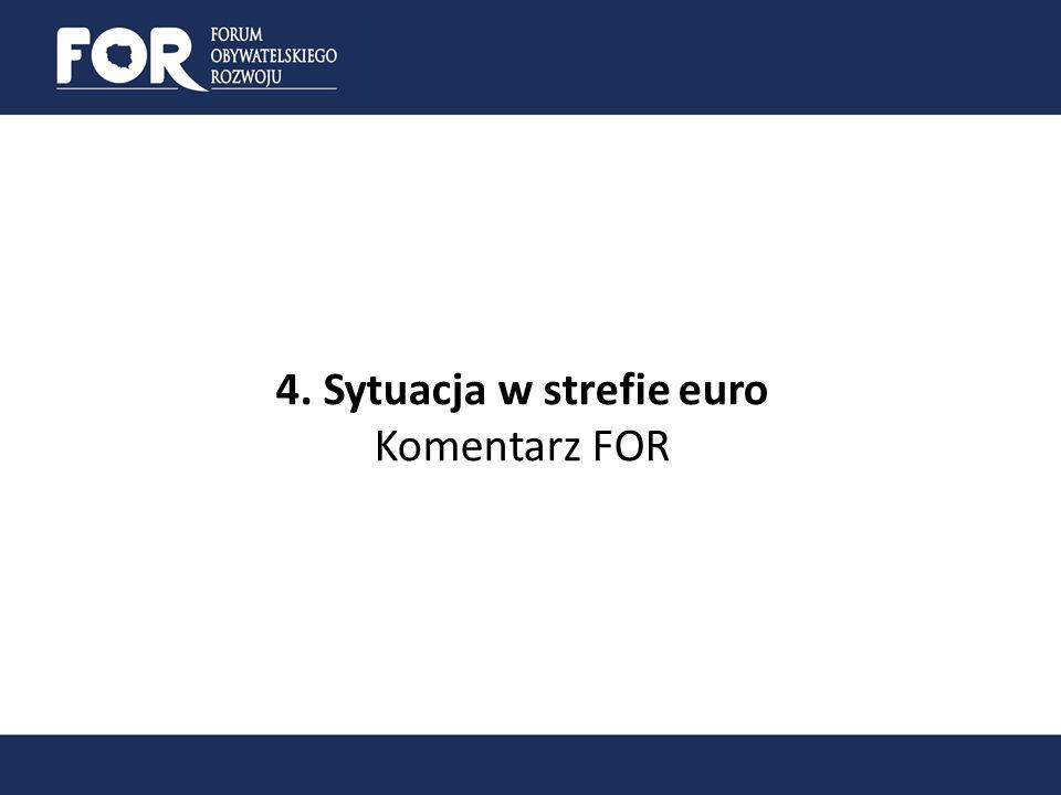 4. Sytuacja w strefie euro Komentarz FOR
