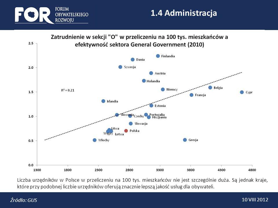 1.5 Oświata 10 VIII 2012 Źródło: OECD Bardzo mała liczba uczniów przypadających na jednego nauczyciela nie przekłada się na mały rozmiar klas z powodu bardzo krótkiego czasu pracy nauczycieli.