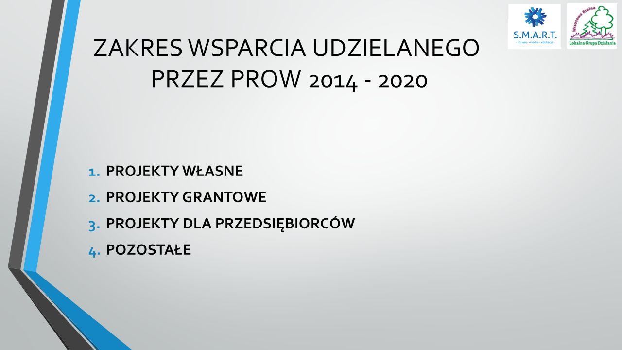 ZAKRES WSPARCIA UDZIELANEGO PRZEZ PROW 2014 - 2020 1.PROJEKTY WŁASNE 2.PROJEKTY GRANTOWE 3.PROJEKTY DLA PRZEDSIĘBIORCÓW 4.POZOSTAŁE