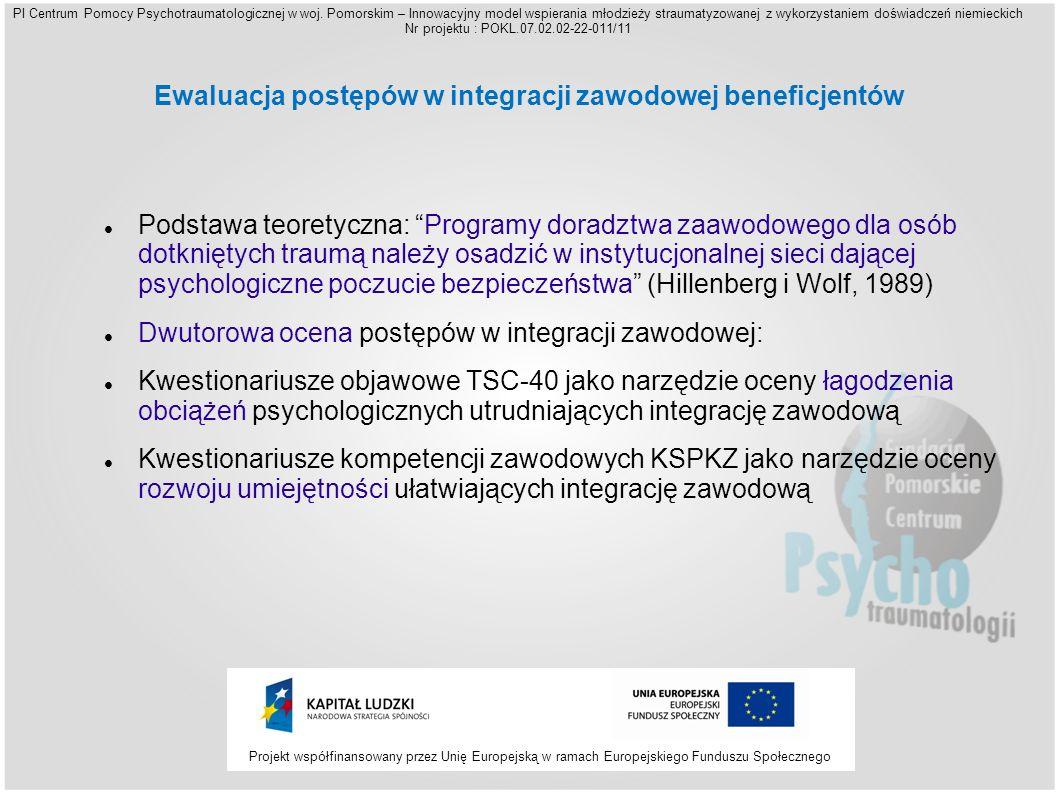 PI Centrum Pomocy Psychotraumatologicznej w woj. Pomorskim – Innowacyjny model wspierania młodzieży straumatyzowanej z wykorzystaniem doświadczeń niem