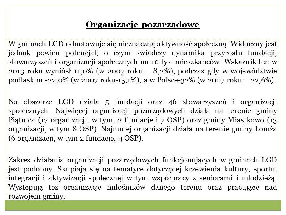 Organizacje pozarządowe W gminach LGD odnotowuje się nieznaczną aktywność społeczną.