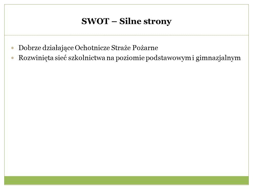SWOT – Silne strony Dobrze działające Ochotnicze Straże Pożarne Rozwinięta sieć szkolnictwa na poziomie podstawowym i gimnazjalnym