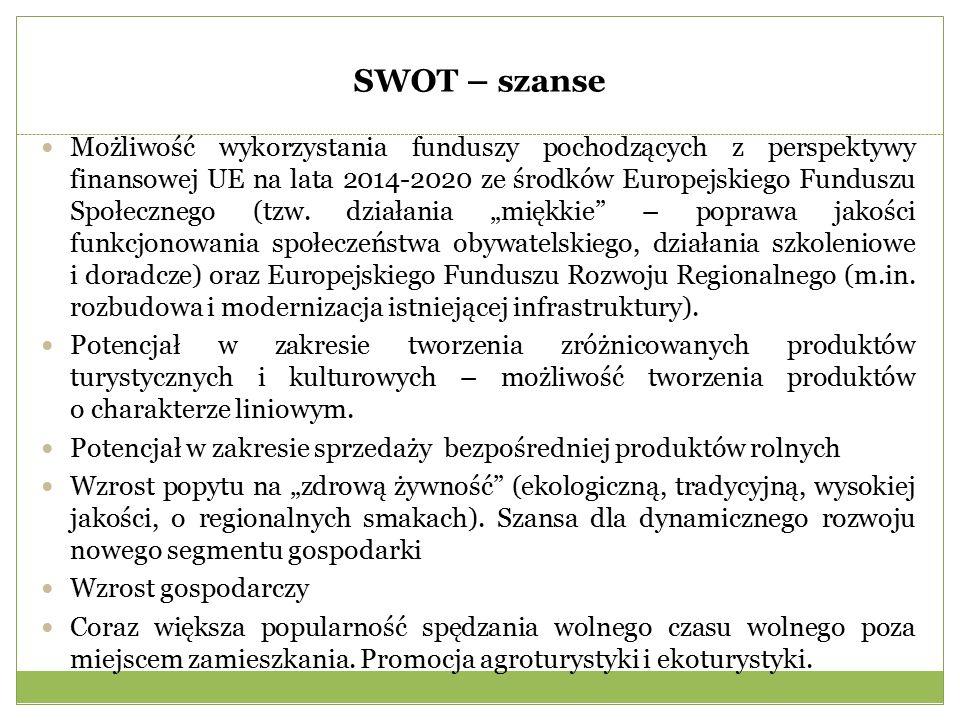 SWOT – szanse Możliwość wykorzystania funduszy pochodzących z perspektywy finansowej UE na lata 2014-2020 ze środków Europejskiego Funduszu Społecznego (tzw.