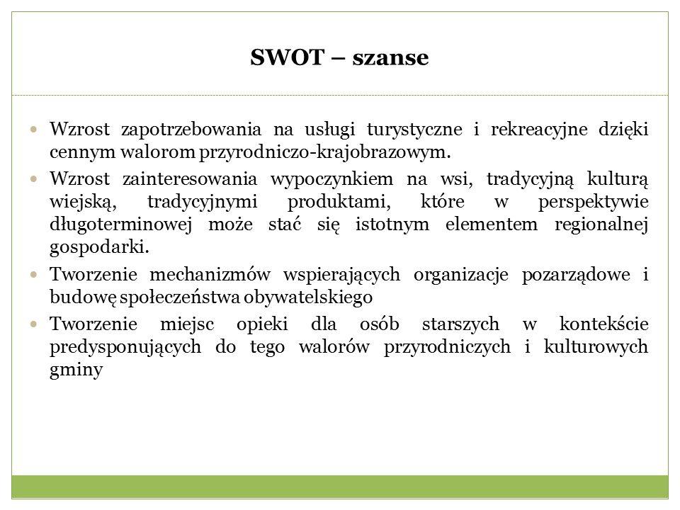 SWOT – szanse Wzrost zapotrzebowania na usługi turystyczne i rekreacyjne dzięki cennym walorom przyrodniczo-krajobrazowym.