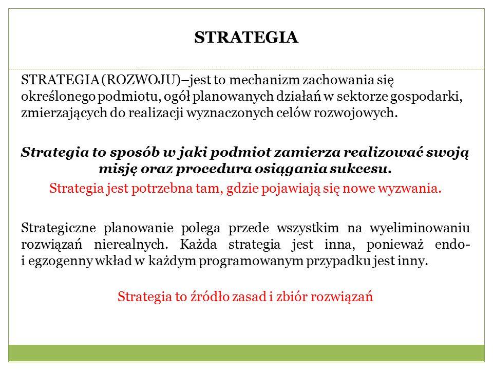STRATEGIA STRATEGIA (ROZWOJU)–jest to mechanizm zachowania się określonego podmiotu, ogół planowanych działań w sektorze gospodarki, zmierzających do realizacji wyznaczonych celów rozwojowych.