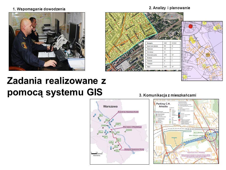 Zadania realizowane z pomocą systemu GIS 1.Wspomaganie dowodzenia 2.