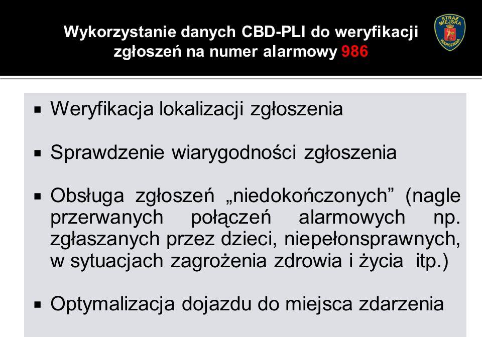 """Wykorzystanie danych CBD-PLI do weryfikacji zgłoszeń na numer alarmowy 986  Weryfikacja lokalizacji zgłoszenia  Sprawdzenie wiarygodności zgłoszenia  Obsługa zgłoszeń """"niedokończonych (nagle przerwanych połączeń alarmowych np."""