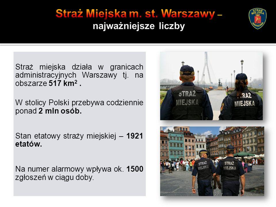Straż miejska działa w granicach administracyjnych Warszawy tj.