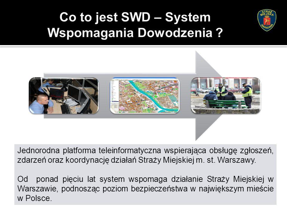 Jednorodna platforma teleinformatyczna wspierająca obsługę zgłoszeń, zdarzeń oraz koordynację działań Straży Miejskiej m.