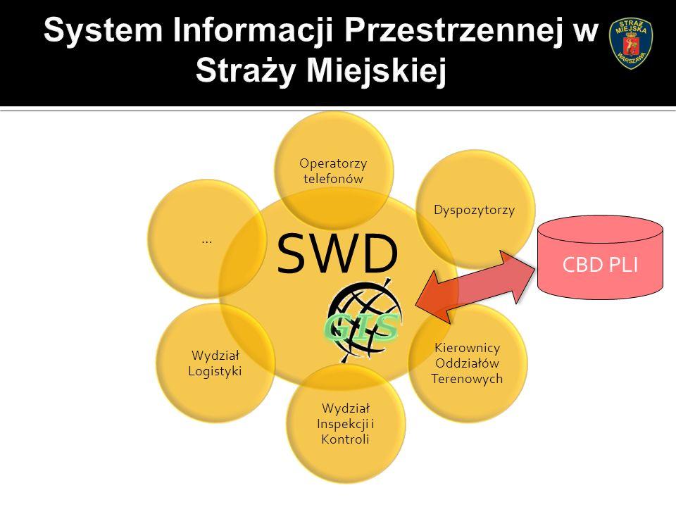 SWD Operatorzy telefonów Dyspozytorzy Kierownicy Oddziałów Terenowych Wydział Inspekcji i Kontroli Wydział Logistyki … CBD PLI