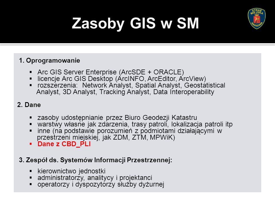 1. Oprogramowanie  Arc GIS Server Enterprise (ArcSDE + ORACLE)  licencje Arc GIS Desktop (ArcINFO, ArcEditor, ArcView)  rozszerzenia: Network Analy