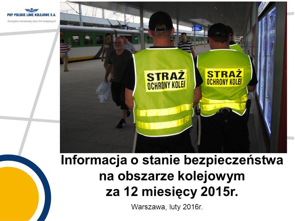 Informacja o stanie bezpieczeństwa na obszarze kolejowym za 12 miesięcy 2015r.