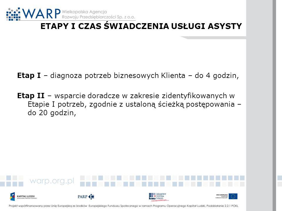 KOSZT USŁUGI -Dofinansowanie projektu wynosi 95 %, -Odpłatność za usługę wynosi 5 % ( usługa 24 godziny – odpłatność 120 PLN ze strony Klienta ).