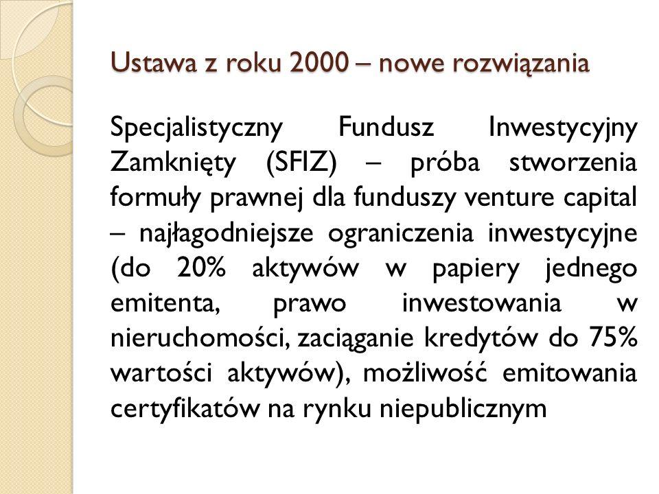 Ustawa z roku 2000 – nowe rozwiązania Specjalistyczny Fundusz Inwestycyjny Zamknięty (SFIZ) – próba stworzenia formuły prawnej dla funduszy venture capital – najłagodniejsze ograniczenia inwestycyjne (do 20% aktywów w papiery jednego emitenta, prawo inwestowania w nieruchomości, zaciąganie kredytów do 75% wartości aktywów), możliwość emitowania certyfikatów na rynku niepublicznym