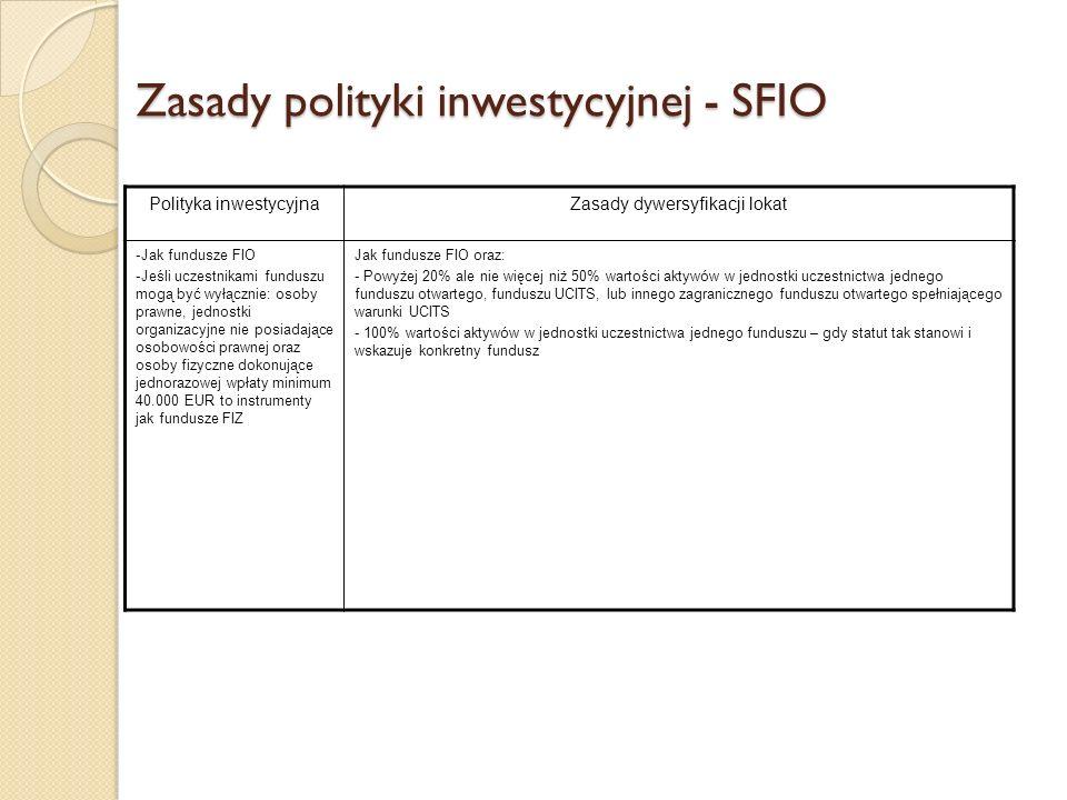 Zasady polityki inwestycyjnej - SFIO Polityka inwestycyjnaZasady dywersyfikacji lokat -Jak fundusze FIO -Jeśli uczestnikami funduszu mogą być wyłącznie: osoby prawne, jednostki organizacyjne nie posiadające osobowości prawnej oraz osoby fizyczne dokonujące jednorazowej wpłaty minimum 40.000 EUR to instrumenty jak fundusze FIZ Jak fundusze FIO oraz: - Powyżej 20% ale nie więcej niż 50% wartości aktywów w jednostki uczestnictwa jednego funduszu otwartego, funduszu UCITS, lub innego zagranicznego funduszu otwartego spełniającego warunki UCITS - 100% wartości aktywów w jednostki uczestnictwa jednego funduszu – gdy statut tak stanowi i wskazuje konkretny fundusz