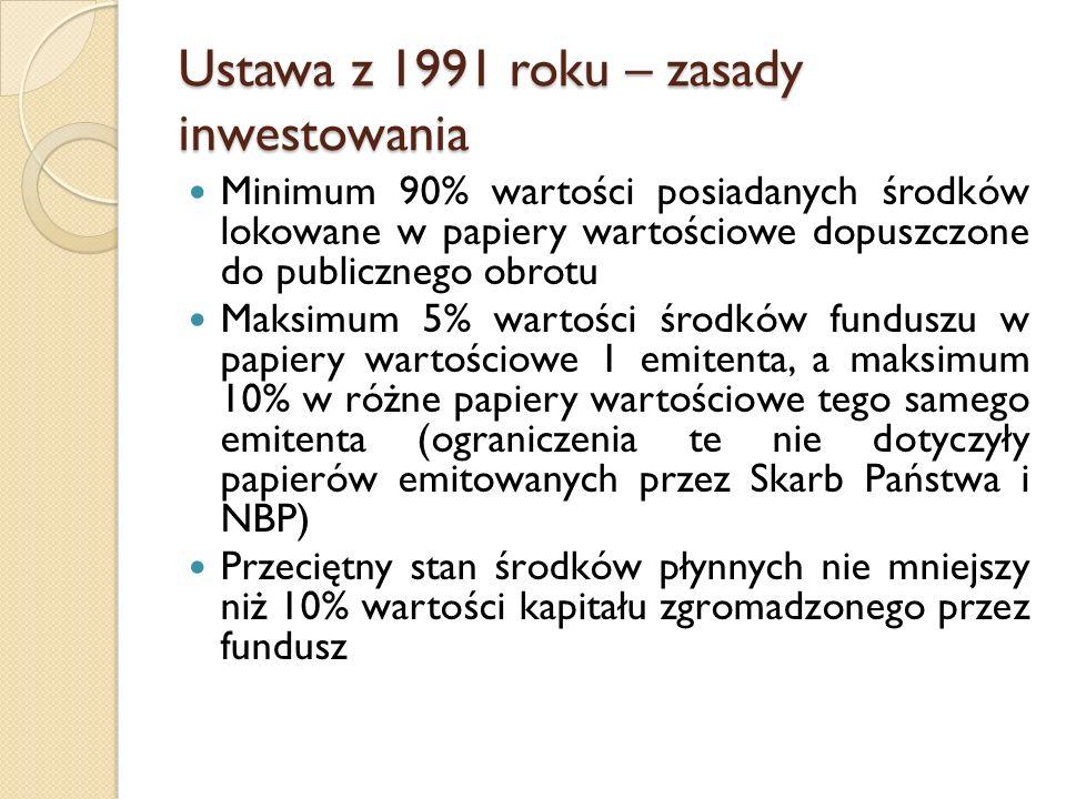 Ustawa z roku 1997 – podstawowe cechy Wyodrębnienie dwóch osób prawnych: Towarzystwa Funduszy Inwestycyjnych (TFI) i funduszu Inwestycyjnego TFI: kapitał minimalny: 3.000.000, dodatkowy 1.000.000 na każdy kolejny fundusz Przedmiot działania TFI: tworzenie funduszy inwestycyjnych, zarządzanie funduszami inwestycyjnymi, reprezentowanie funduszy inwestycyjnych wobec osób trzecich Wprowadzenie instytucji depozytariusza, jako podmiotu przechowującego aktywa funduszu