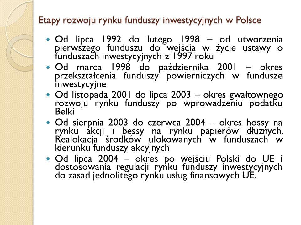 Etapy rozwoju rynku funduszy inwestycyjnych w Polsce Od lipca 1992 do lutego 1998 – od utworzenia pierwszego funduszu do wejścia w życie ustawy o fund