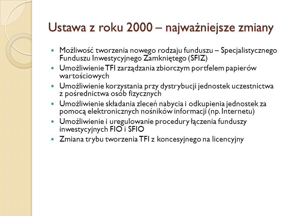 Ustawa z roku 2000 – najważniejsze zmiany Możliwość tworzenia nowego rodzaju funduszu – Specjalistycznego Funduszu Inwestycyjnego Zamkniętego (SFIZ) Umożliwienie TFI zarządzania zbiorczym portfelem papierów wartościowych Umożliwienie korzystania przy dystrybucji jednostek uczestnictwa z pośrednictwa osób fizycznych Umożliwienie składania zleceń nabycia i odkupienia jednostek za pomocą elektronicznych nośników informacji (np.