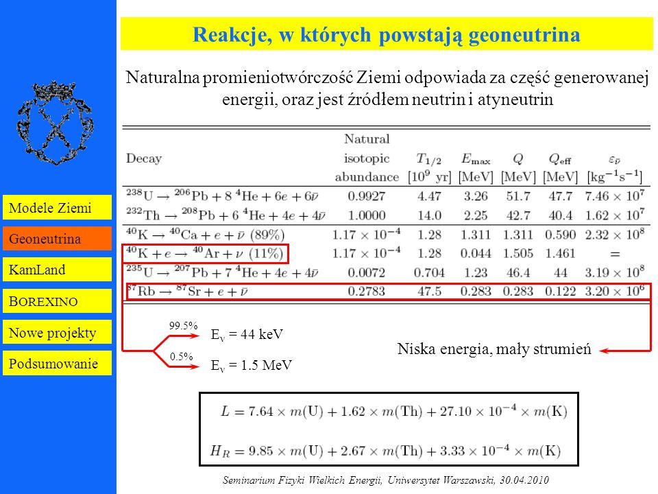 Seminarium Fizyki Wielkich Energii, Uniwersytet Warszawski, 30.04.2010 Reakcje, w których powstają geoneutrina Naturalna promieniotwórczość Ziemi odpowiada za część generowanej energii, oraz jest źródłem neutrin i atyneutrin 99.5% E = 44 keV E = 1.5 MeV 0.5% Niska energia, mały strumień B OREXINO Geoneutrina KamLand Modele Ziemi Nowe projekty Podsumowanie