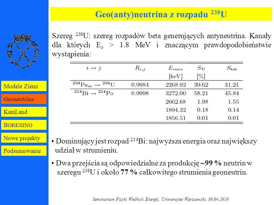 Seminarium Fizyki Wielkich Energii, Uniwersytet Warszawski, 30.04.2010 Geo(anty)neutrina z rozpadu 238 U Szereg 238 U: szereg rozpadów beta generujących antyneutrina.