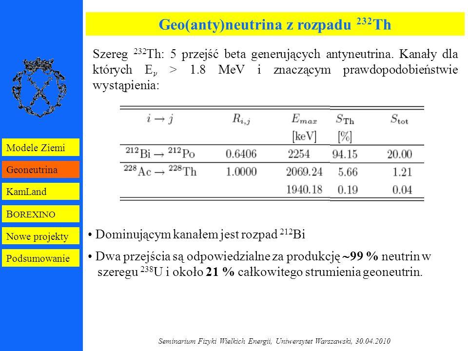 Seminarium Fizyki Wielkich Energii, Uniwersytet Warszawski, 30.04.2010 Geo(anty)neutrina z rozpadu 232 Th Szereg 232 Th: 5 przejść beta generujących antyneutrina.