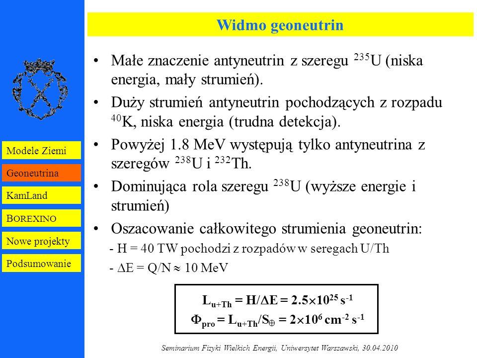 Seminarium Fizyki Wielkich Energii, Uniwersytet Warszawski, 30.04.2010 Widmo geoneutrin Małe znaczenie antyneutrin z szeregu 235 U (niska energia, mały strumień).