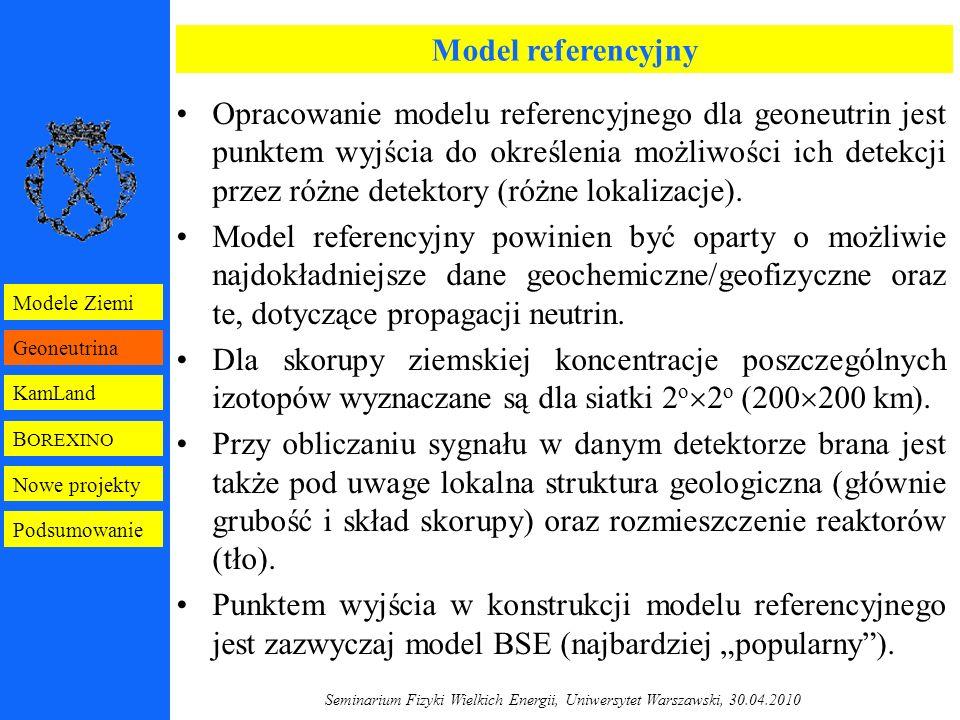 Seminarium Fizyki Wielkich Energii, Uniwersytet Warszawski, 30.04.2010 Model referencyjny Opracowanie modelu referencyjnego dla geoneutrin jest punktem wyjścia do określenia możliwości ich detekcji przez różne detektory (różne lokalizacje).