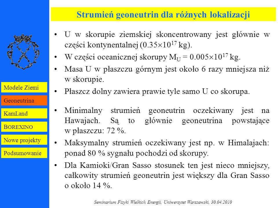 Seminarium Fizyki Wielkich Energii, Uniwersytet Warszawski, 30.04.2010 Strumień geoneutrin dla różnych lokalizacji B OREXINO Geoneutrina KamLand Modele Ziemi Nowe projekty Podsumowanie U w skorupie ziemskiej skoncentrowany jest głównie w części kontynentalnej (0.35  10 17 kg).