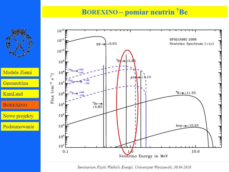 Seminarium Fizyki Wielkich Energii, Uniwersytet Warszawski, 30.04.2010 B OREXINO – pomiar neutrin 7 Be B OREXINO Geoneutrina KamLand Modele Ziemi Nowe projekty Podsumowanie