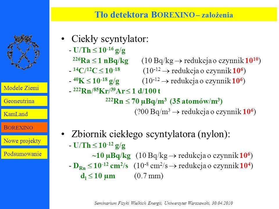Seminarium Fizyki Wielkich Energii, Uniwersytet Warszawski, 30.04.2010 Tło detektora B OREXINO – założenia Ciekły scyntylator: - U/Th  10 -16 g/g 226 Ra  1 nBq/kg (10 Bq/kg  redukcja o czynnik 10 10 ) - 14 C/ 12 C  10 -18 (10 -12  redukcja o czynnik 10 6 ) - 40 K  10 -18 g/g (10 -12  redukcja o czynnik 10 6 ) - 222 Rn/ 85 Kr/ 39 Ar  1 d/100 t 222 Rn  70 µBq/m 3 (35 atomów/m 3 ) ( 00 Bq/m 3  redukcja o czynnik 10 6 ) Zbiornik ciekłego scyntylatora (nylon): - U/Th  10 -12 g/g ~10 µBq/kg (10 Bq/kg  redukcja o czynnik 10 6 ) - D Rn  10 -12 cm 2 /s (10 -8 cm 2 /s  redukcja o czynnik 10 4 ) d l  10 µm (0.7 mm) B OREXINO Geoneutrina KamLand Modele Ziemi Nowe projekty Podsumowanie