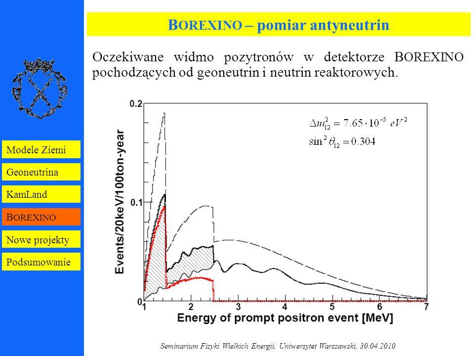 Seminarium Fizyki Wielkich Energii, Uniwersytet Warszawski, 30.04.2010 B OREXINO – pomiar antyneutrin Oczekiwane widmo pozytronów w detektorze B OREXINO pochodzących od geoneutrin i neutrin reaktorowych.