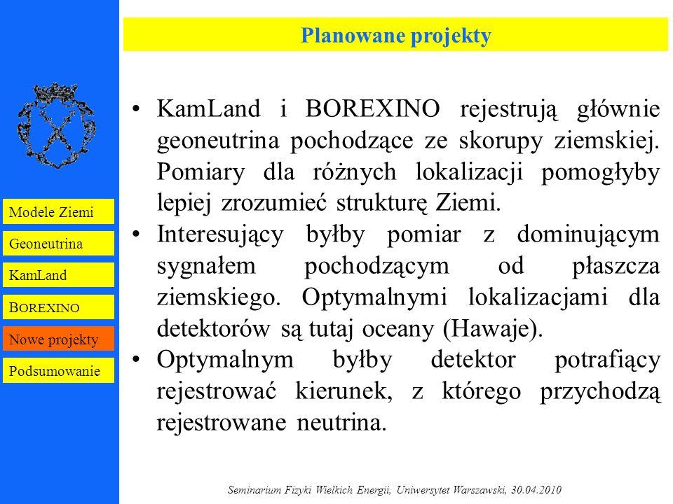 Seminarium Fizyki Wielkich Energii, Uniwersytet Warszawski, 30.04.2010 B OREXINO Geoneutrina KamLand Modele Ziemi Nowe projekty Podsumowanie Planowane projekty KamLand i BOREXINO rejestrują głównie geoneutrina pochodzące ze skorupy ziemskiej.